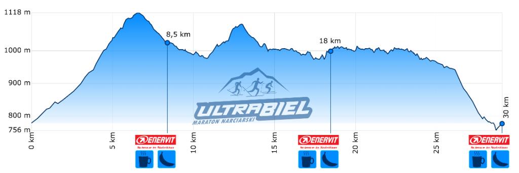 30km-profile-niebieski